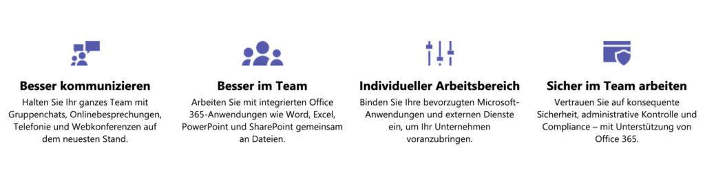 Die Schlüsselfunktionen von Microsoft Teams