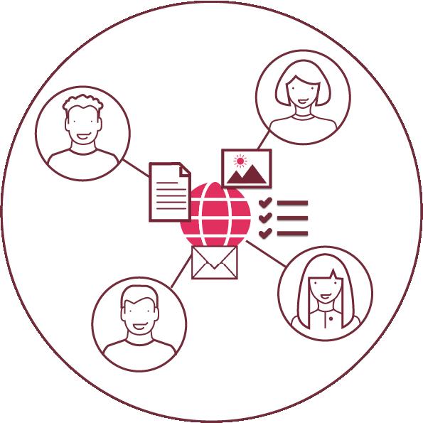 MS Teams als Collaborationslösung - Zusammenarbeit