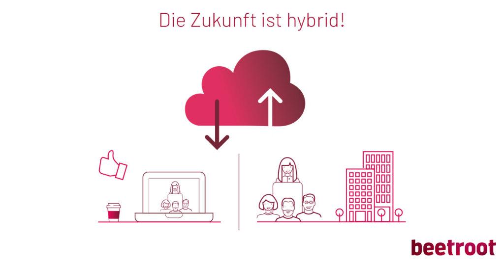 Grafik die Zukunft ist hybrid!